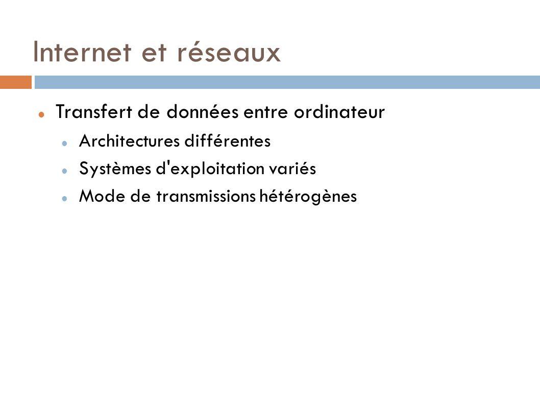 Internet et réseaux Transfert de données entre ordinateur Architectures différentes Systèmes d exploitation variés Mode de transmissions hétérogènes
