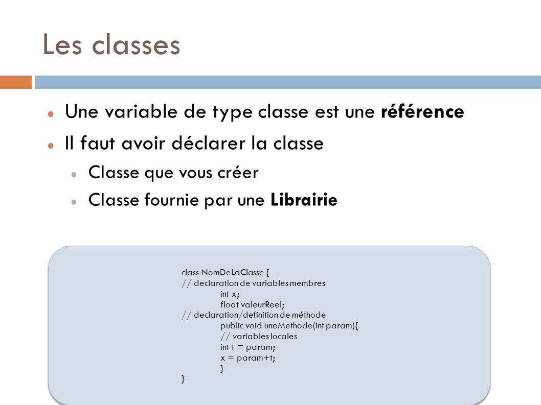 Les classes Une variable de type classe est une référence Il faut avoir déclarer la classe Classe que vous créer Classe fournie par une Librairie