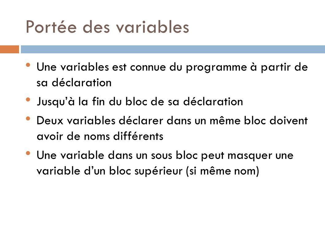 Portée des variables Une variables est connue du programme à partir de sa déclaration Jusquà la fin du bloc de sa déclaration Deux variables déclarer dans un même bloc doivent avoir de noms différents Une variable dans un sous bloc peut masquer une variable dun bloc supérieur (si même nom)