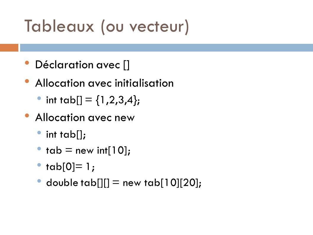 Tableaux (ou vecteur) Déclaration avec [] Allocation avec initialisation int tab[] = {1,2,3,4}; Allocation avec new int tab[]; tab = new int[10]; tab[0]= 1; double tab[][] = new tab[10][20];