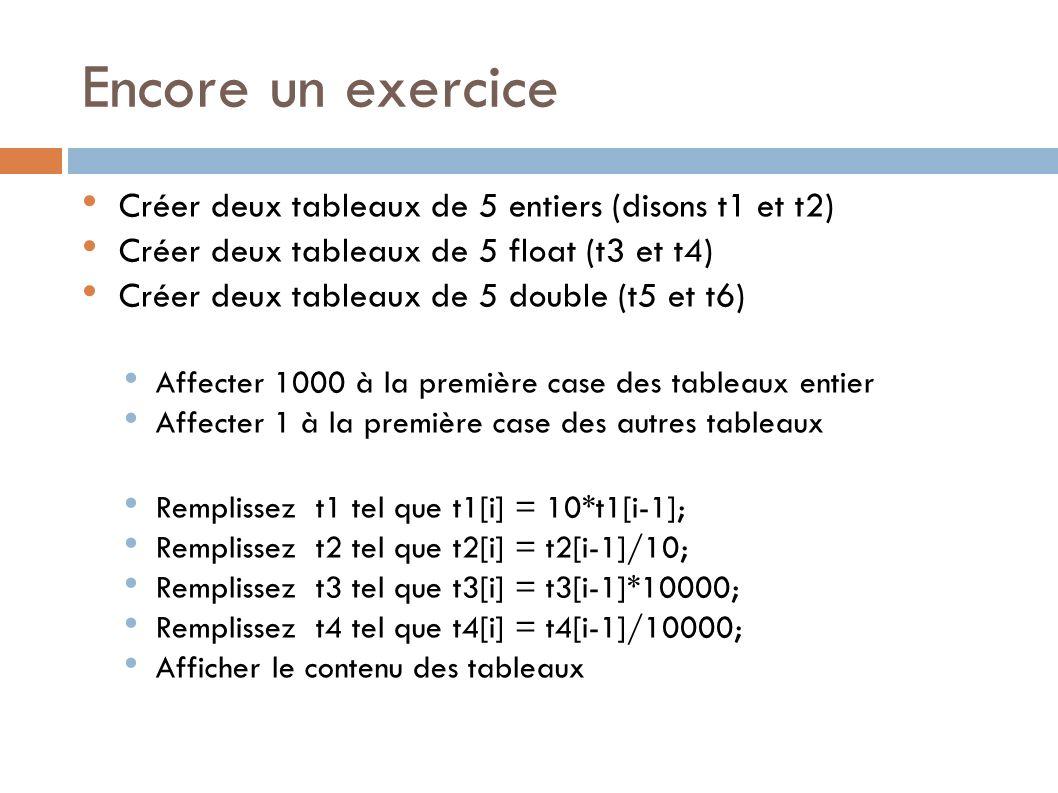 Encore un exercice Créer deux tableaux de 5 entiers (disons t1 et t2) Créer deux tableaux de 5 float (t3 et t4) Créer deux tableaux de 5 double (t5 et t6) Affecter 1000 à la première case des tableaux entier Affecter 1 à la première case des autres tableaux Remplissez t1 tel que t1[i] = 10*t1[i-1]; Remplissez t2 tel que t2[i] = t2[i-1]/10; Remplissez t3 tel que t3[i] = t3[i-1]*10000; Remplissez t4 tel que t4[i] = t4[i-1]/10000; Afficher le contenu des tableaux