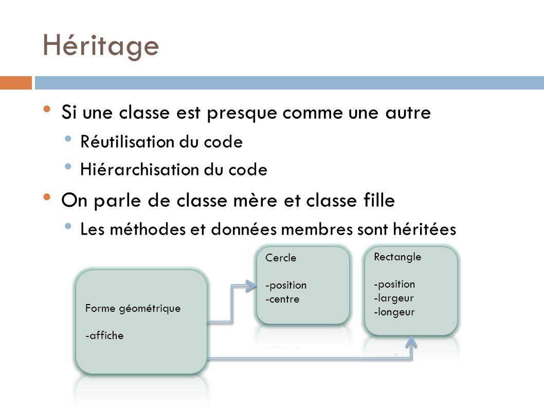 Héritage Si une classe est presque comme une autre Réutilisation du code Hiérarchisation du code On parle de classe mère et classe fille Les méthodes et données membres sont héritées