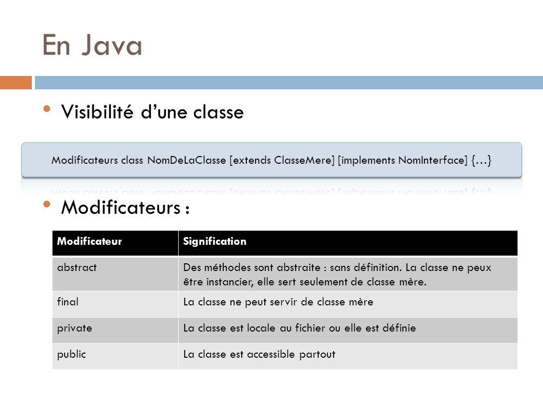 En Java Visibilité dune classe Modificateurs : ModificateurSignification abstractDes méthodes sont abstraite : sans définition.