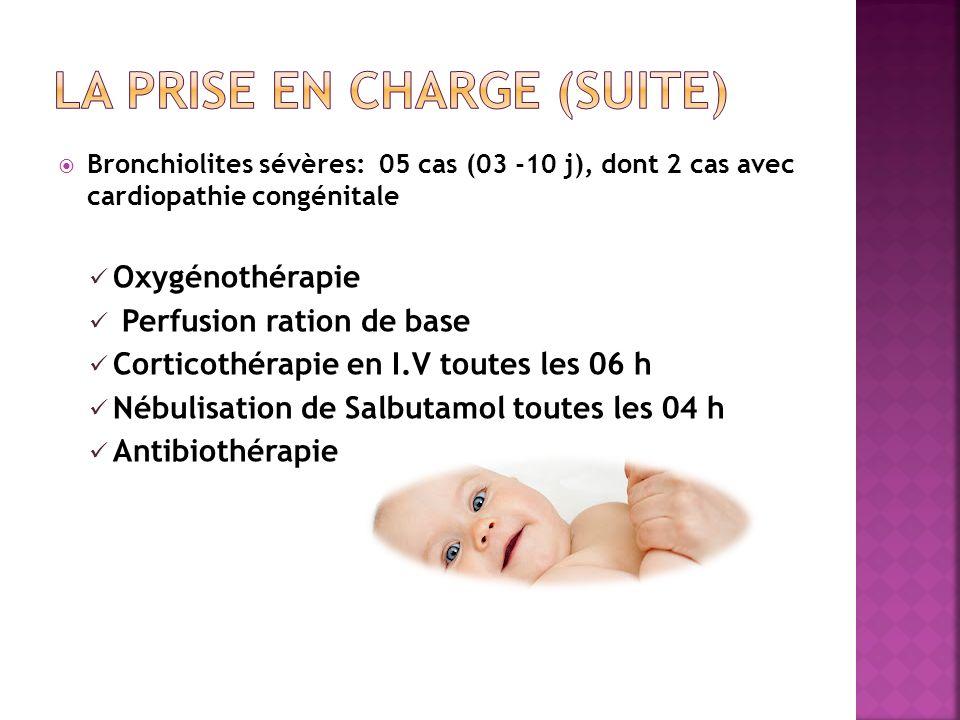 Bronchiolites sévères: 05 cas (03 -10 j), dont 2 cas avec cardiopathie congénitale Oxygénothérapie Perfusion ration de base Corticothérapie en I.V tou