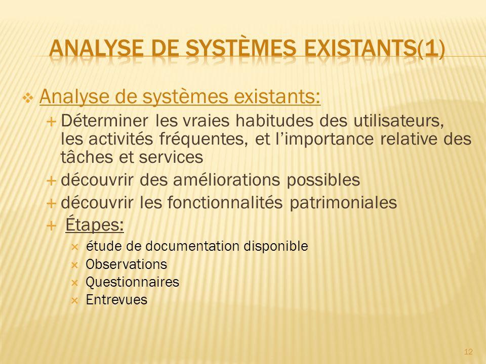 Analyse de systèmes existants: Déterminer les vraies habitudes des utilisateurs, les activités fréquentes, et limportance relative des tâches et servi