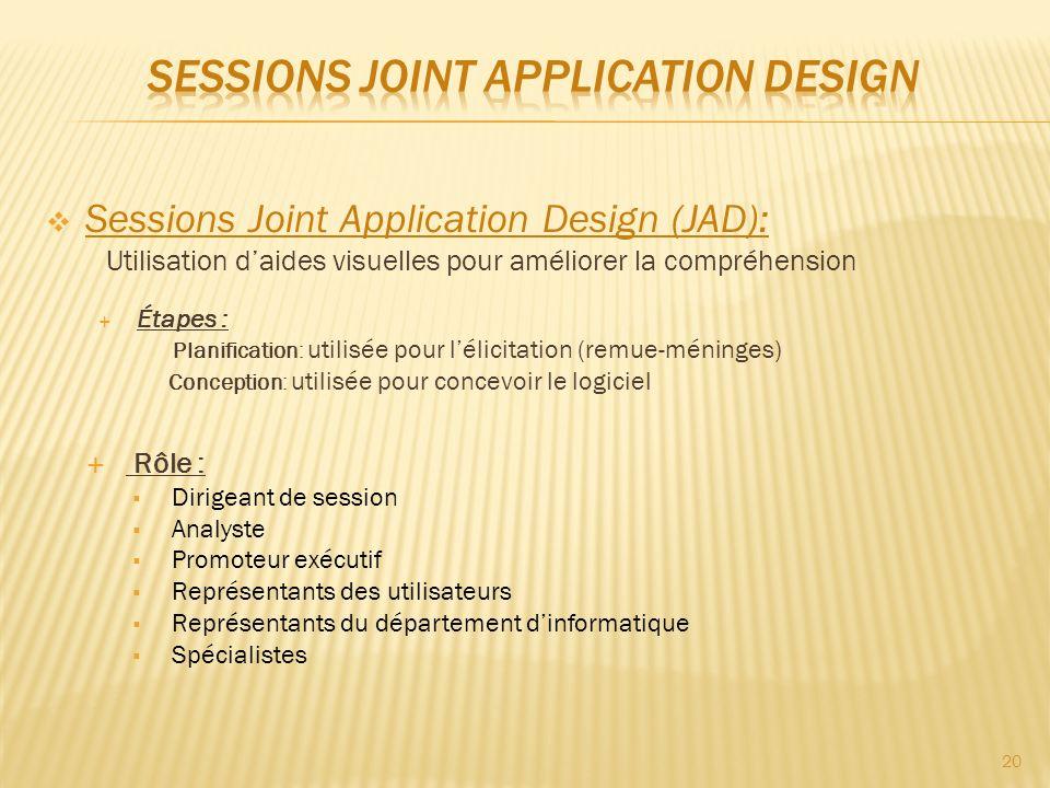 Sessions Joint Application Design (JAD): Utilisation daides visuelles pour améliorer la compréhension Étapes : Planification: utilisée pour lélicitati