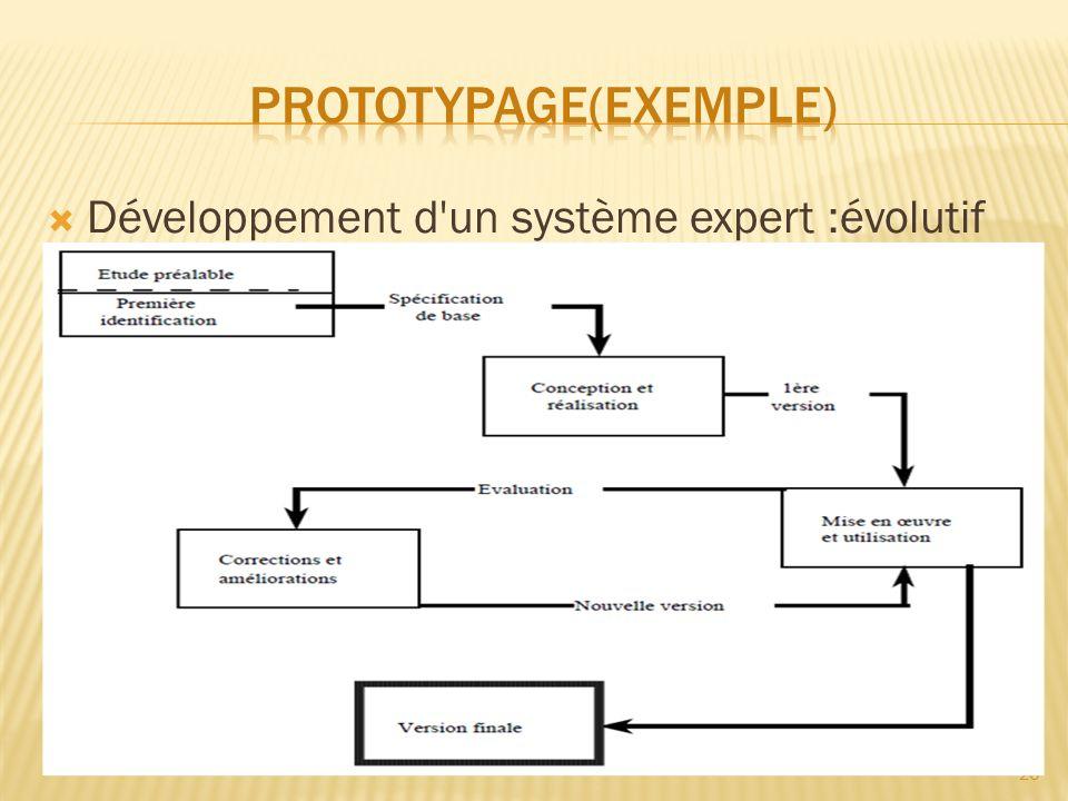 26 Développement d'un système expert :évolutif évolutif