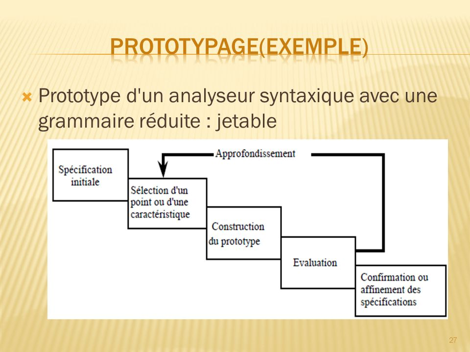 Prototype d'un analyseur syntaxique avec une grammaire réduite : jetable 27