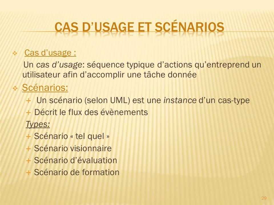 Cas dusage : Un cas dusage: séquence typique dactions quentreprend un utilisateur afin daccomplir une tâche donnée Scénarios: Un scénario (selon UML)
