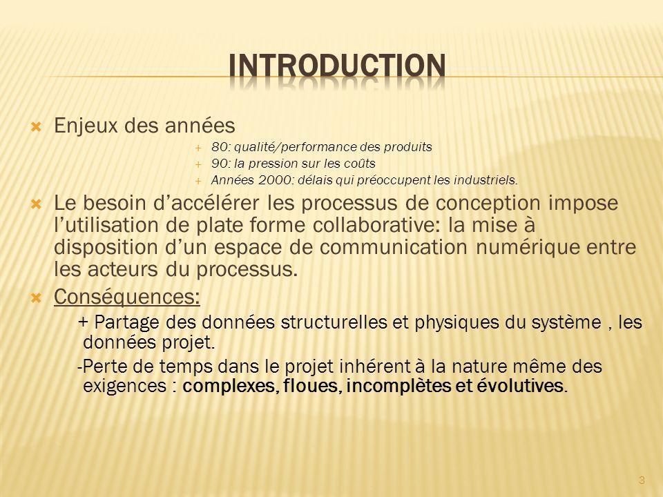 http://fr.wikipedia.org http://www.cours.polymtl.ca/log3410/laboratoires/Lab _Ete10/log3410%20E2010%20Lab1%20v1-0.pdf http://www.cours.polymtl.ca/log3410/laboratoires/Lab _Ete10/log3410%20E2010%20Lab1%20v1-0.pdf http://tel.archives- ouvertes.fr/docs/00/43/58/78/PDF/rapportThesis.pdfhttp://tel.archives- ouvertes.fr/docs/00/43/58/78/PDF/rapportThesis.pdf http://www.google.fr/#hl=fr&source=hp&q=technique+ d%27elicitation+des+exigences&aq=f&aqi=&aql=&oq= &gs_rfai=&fp=c6754f687e3a6a87 http://www.google.fr/#hl=fr&source=hp&q=technique+ d%27elicitation+des+exigences&aq=f&aqi=&aql=&oq= &gs_rfai=&fp=c6754f687e3a6a87 34