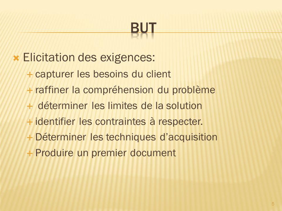 Elicitation des exigences: capturer les besoins du client raffiner la compréhension du problème déterminer les limites de la solution identifier les c
