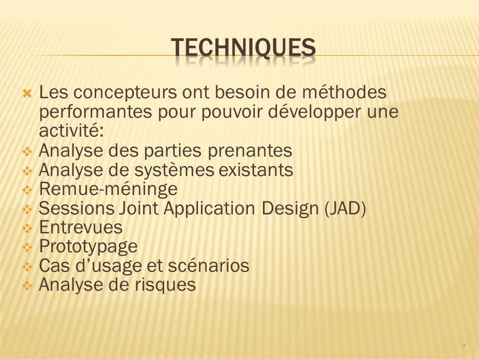 Les concepteurs ont besoin de méthodes performantes pour pouvoir développer une activité: Analyse des parties prenantes Analyse de systèmes existants