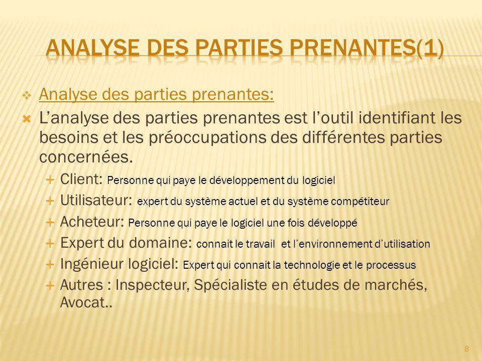 Analyse des parties prenantes: Lanalyse des parties prenantes est loutil identifiant les besoins et les préoccupations des différentes parties concern