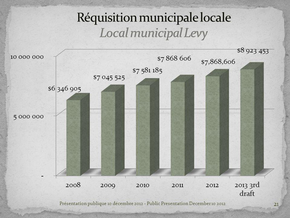 Présentation publique 10 décembre 2012 - Public Presentation December 10 2012 21