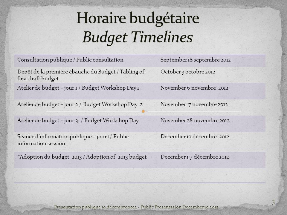 La première version du budget proposait une augmentation de taxes de 5% / First budget draft demonstrated a 5 % tax increase.