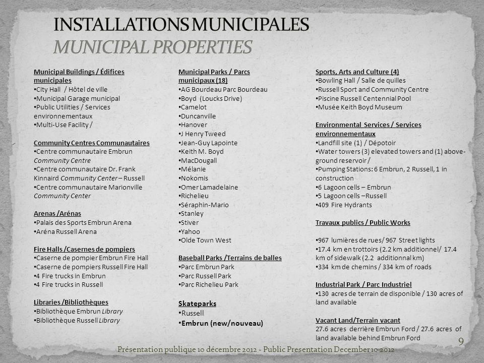 Municipal Buildings / Édifices municipales City Hall / Hôtel de ville Municipal Garage municipal Public Utilities / Services environnementaux Multi-Us