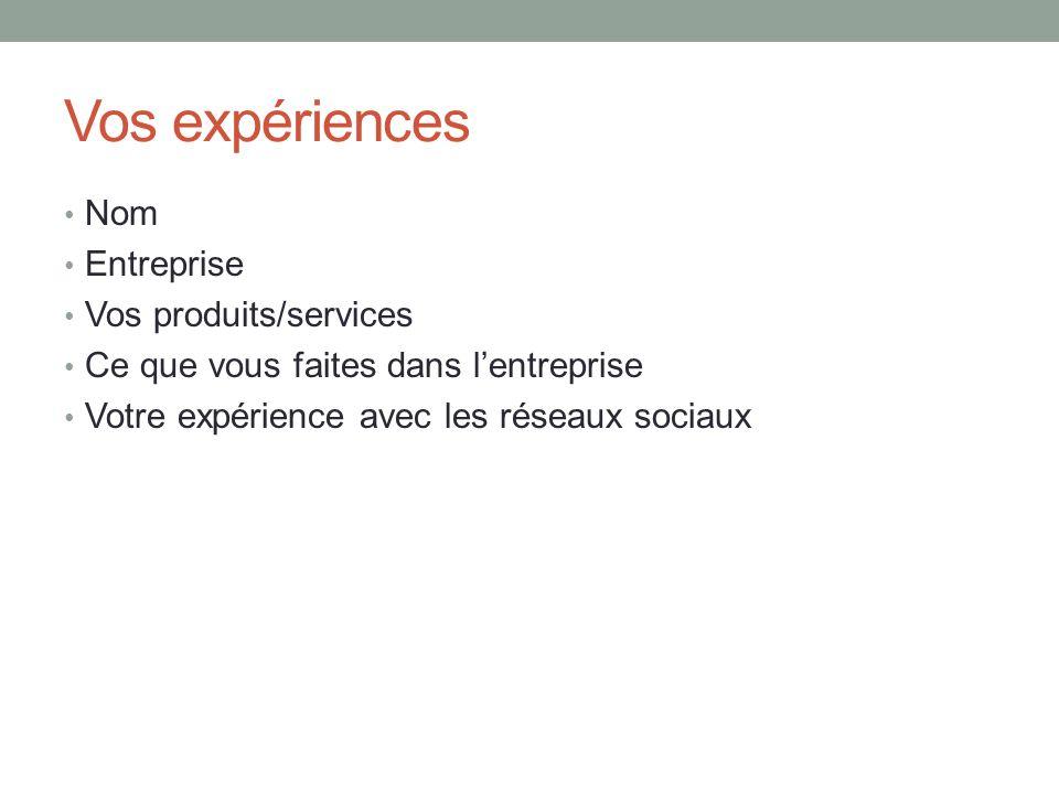 Vos expériences Nom Entreprise Vos produits/services Ce que vous faites dans lentreprise Votre expérience avec les réseaux sociaux