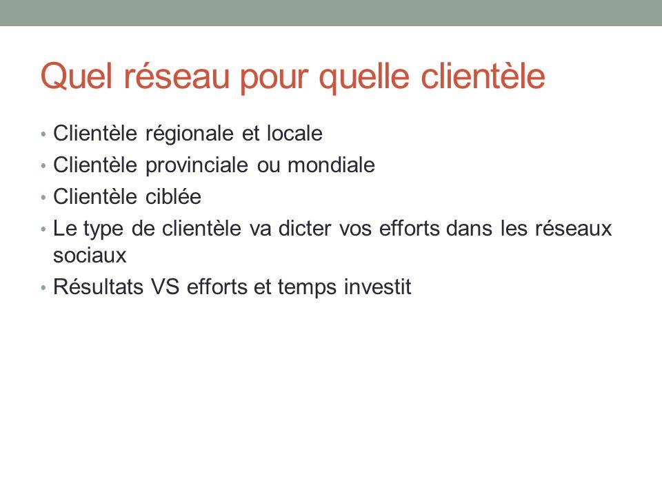 Quel réseau pour quelle clientèle Clientèle régionale et locale Clientèle provinciale ou mondiale Clientèle ciblée Le type de clientèle va dicter vos