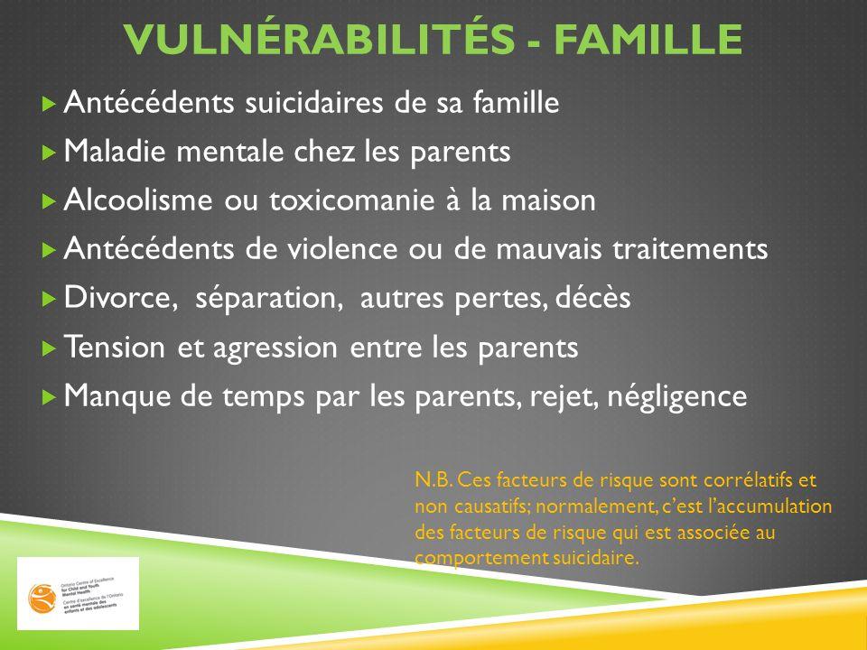 VULNÉRABILITÉS - FAMILLE Antécédents suicidaires de sa famille Maladie mentale chez les parents Alcoolisme ou toxicomanie à la maison Antécédents de v