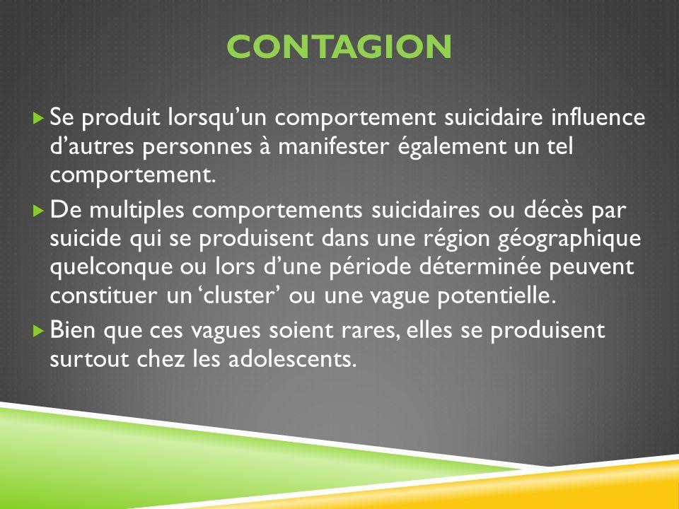 CONTAGION Se produit lorsquun comportement suicidaire influence dautres personnes à manifester également un tel comportement. De multiples comportemen