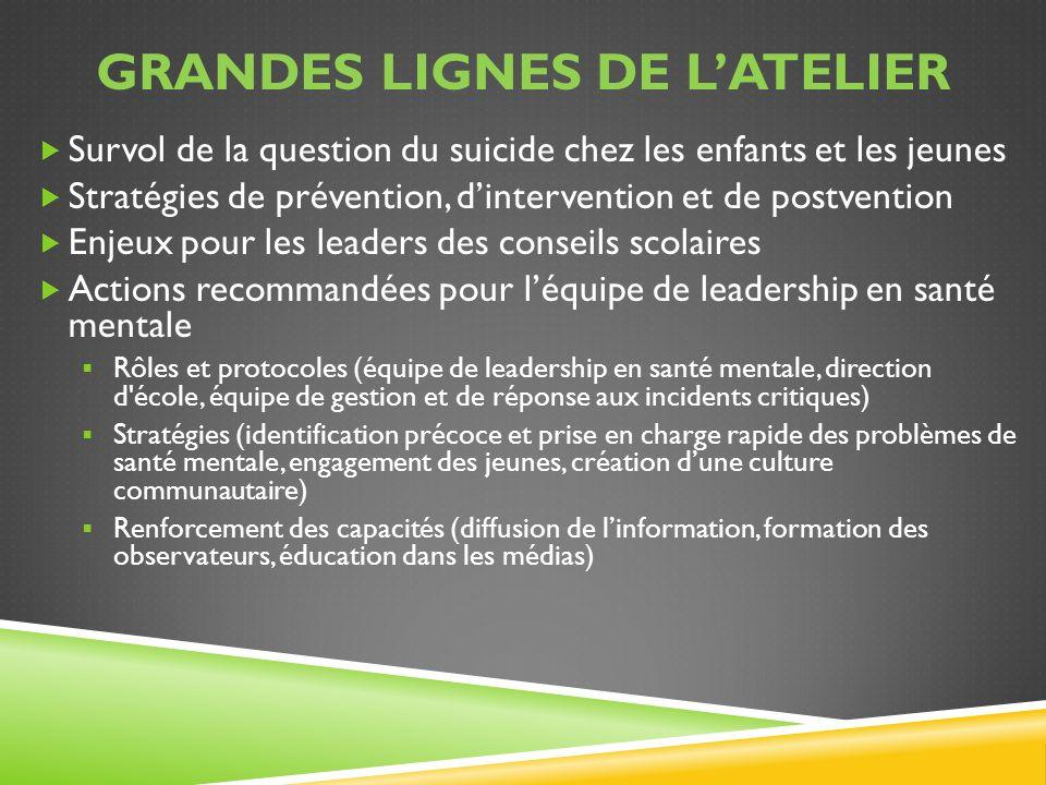 RÉPONSE AU SUICIDE EN MILIEU SCOLAIRE Comprend quatre éléments: Fondements administratifs, la prévention, lintervention et la postvention