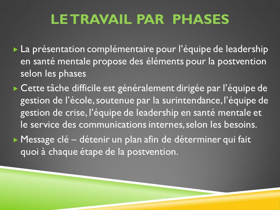 LE TRAVAIL PAR PHASES La présentation complémentaire pour léquipe de leadership en santé mentale propose des éléments pour la postvention selon les ph