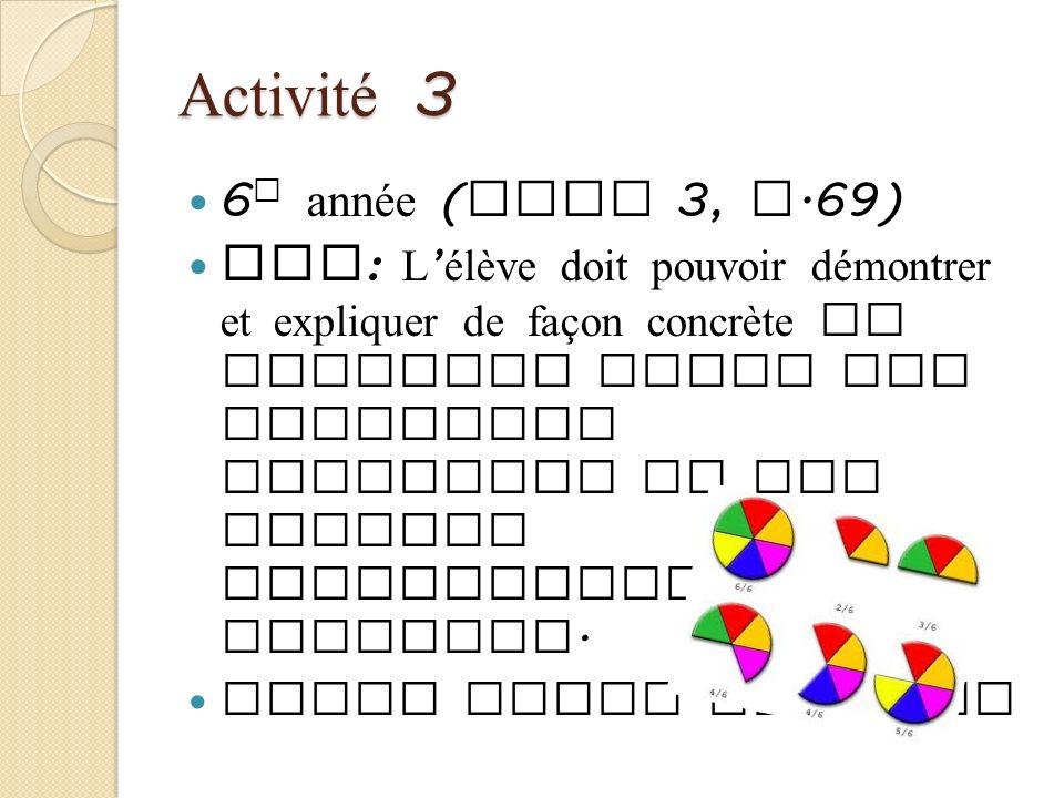 Activité 3 6 e année ( Tome 3, p.69) RAS : L élève doit pouvoir démontrer et expliquer de façon concrète la relation entre des fractions impropres et