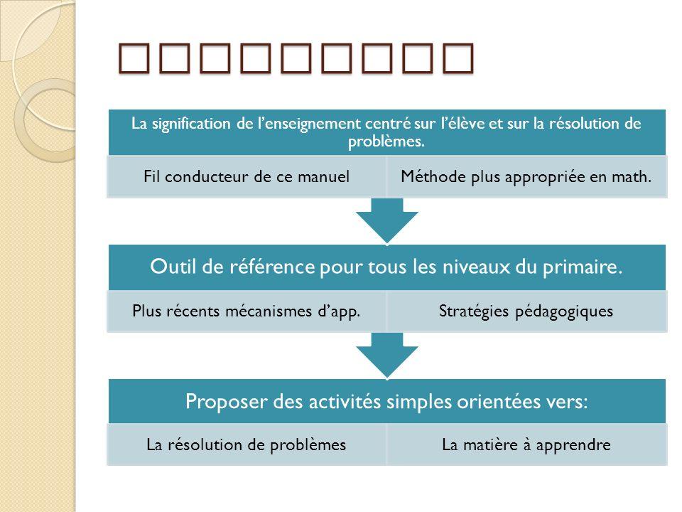 Objectifs Proposer des activités simples orientées vers: La résolution de problèmesLa matière à apprendre Outil de référence pour tous les niveaux du