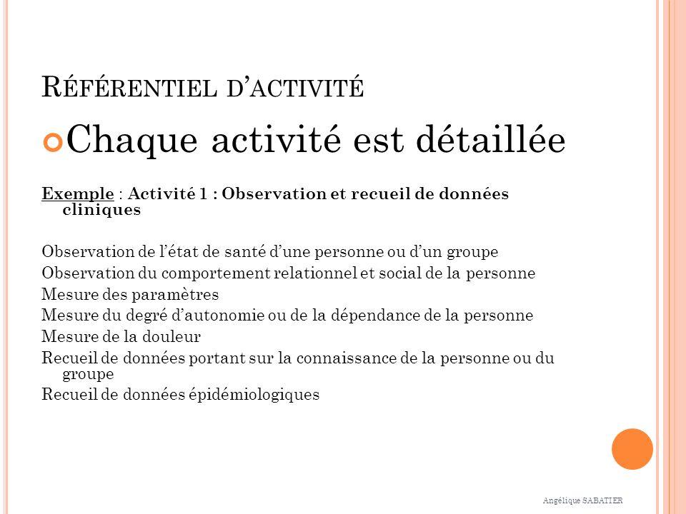 R ÉFÉRENTIEL D ACTIVITÉ Chaque activité est détaillée Exemple : Activité 1 : Observation et recueil de données cliniques Observation de létat de santé