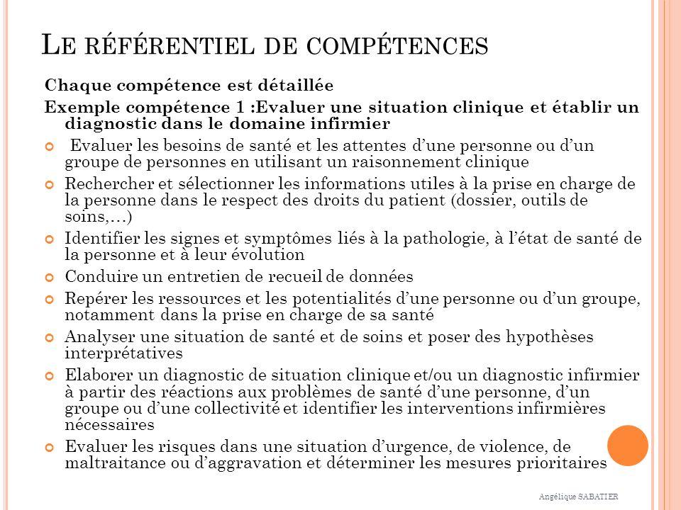 L E RÉFÉRENTIEL DE COMPÉTENCES Chaque compétence est détaillée Exemple compétence 1 :Evaluer une situation clinique et établir un diagnostic dans le d