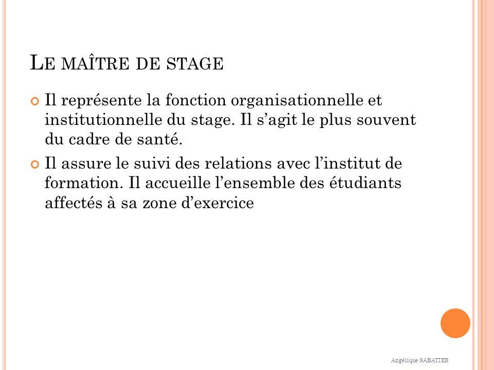 L E MAÎTRE DE STAGE Il représente la fonction organisationnelle et institutionnelle du stage. Il sagit le plus souvent du cadre de santé. Il assure le