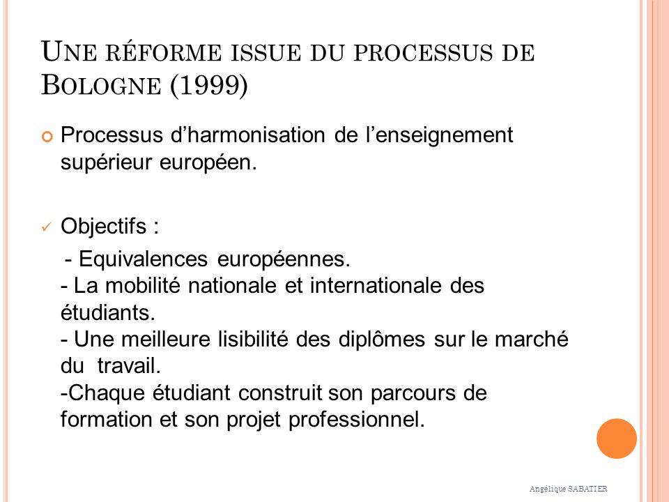 U NE RÉFORME ISSUE DU PROCESSUS DE B OLOGNE (1999) Processus dharmonisation de lenseignement supérieur européen. Objectifs : - Equivalences européenne