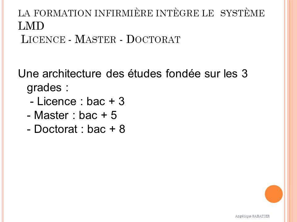 LA FORMATION INFIRMIÈRE INTÈGRE LE SYSTÈME LMD L ICENCE - M ASTER - D OCTORAT Une architecture des études fondée sur les 3 grades : - Licence : bac +