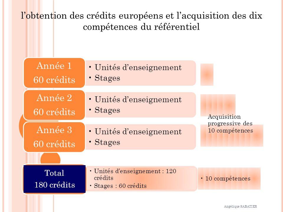 Total 180 crédits Unités denseignement : 120 crédits Stages : 60 crédits 10 compétences Acquisition progressive des 10 compétences lobtention des crédits européens et lacquisition des dix compétences du référentiel Angélique SABATIER