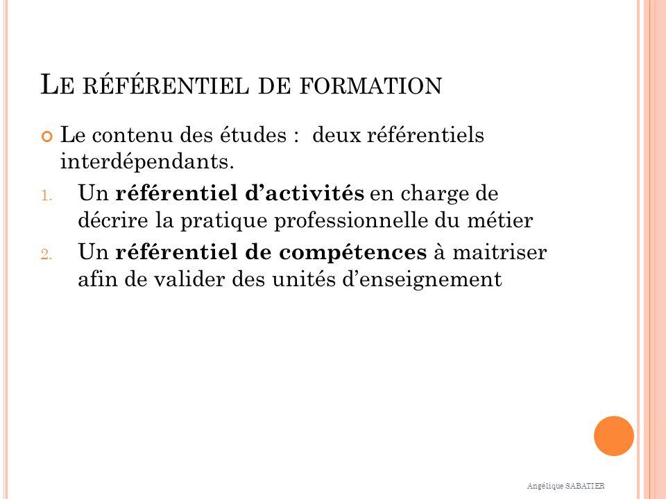 L E RÉFÉRENTIEL DE FORMATION Le contenu des études : deux référentiels interdépendants. 1. Un référentiel dactivités en charge de décrire la pratique