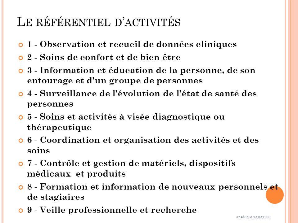 L E RÉFÉRENTIEL D ACTIVITÉS 1 - Observation et recueil de données cliniques 2 - Soins de confort et de bien être 3 - Information et éducation de la pe