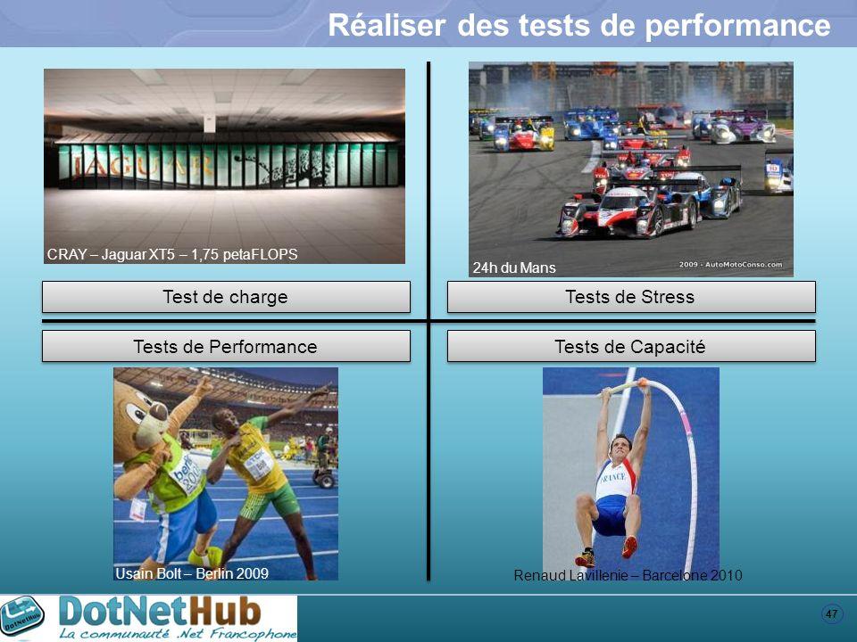 47 Réaliser des tests de performance Test de charge Tests de Stress Tests de Performance Tests de Capacité 24h du Mans Renaud Lavillenie – Barcelone 2
