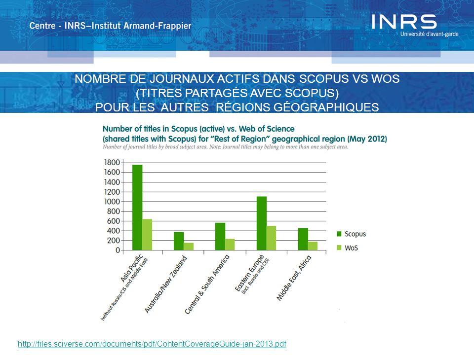 NOMBRE DE JOURNAUX ACTIFS DANS SCOPUS VS WOS (TITRES PARTAGÉS AVEC SCOPUS) POUR LES AUTRES RÉGIONS GÉOGRAPHIQUES (TITRES PARTAGÉS AVEC SCOPUS) PAR RÉGION GÉOGRAPHIQUE http://files.sciverse.com/documents/pdf/ContentCoverageGuide-jan-2013.pdf