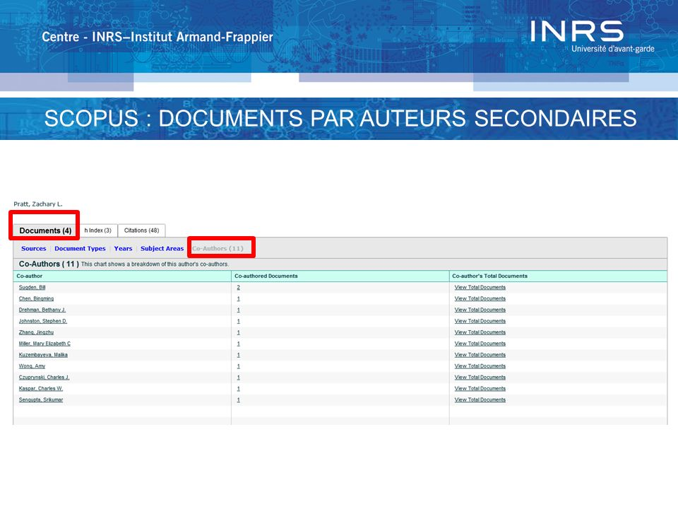 SCOPUS : DOCUMENTS PAR AUTEURS SECONDAIRES