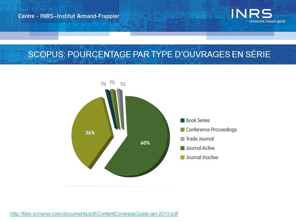SCOPUS: POURCENTAGE DE TITRES PAR SUJETS http://files.sciverse.com/documents/pdf/ContentCoverageGuide-jan-2013.pdf