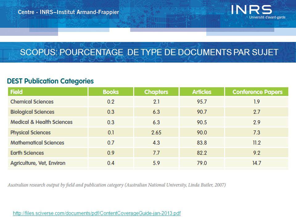 SCOPUS: POURCENTAGE DE TYPE DE DOCUMENTS PAR SUJET http://files.sciverse.com/documents/pdf/ContentCoverageGuide-jan-2013.pdf