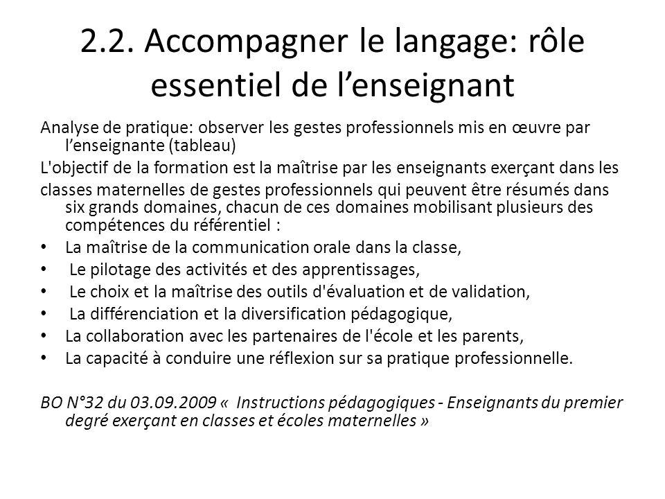 2.2. Accompagner le langage: rôle essentiel de lenseignant Analyse de pratique: observer les gestes professionnels mis en œuvre par lenseignante (tabl