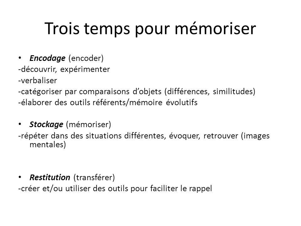 Trois temps pour mémoriser Encodage (encoder) -découvrir, expérimenter -verbaliser -catégoriser par comparaisons dobjets (différences, similitudes) -é