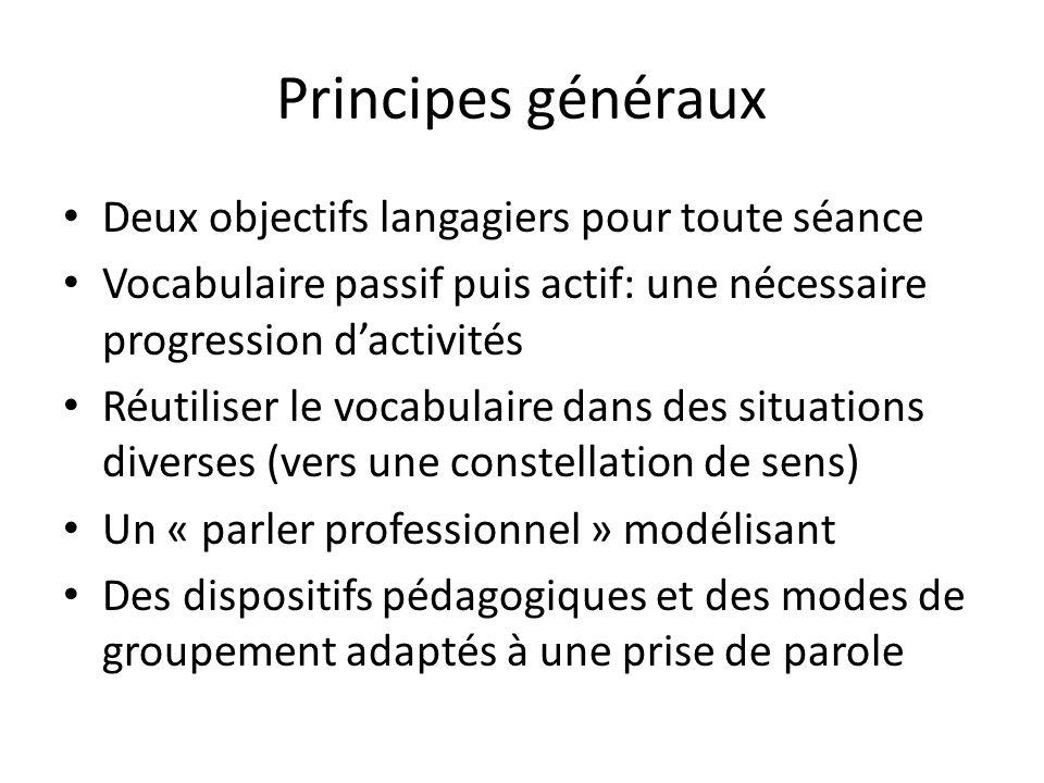 Principes généraux Deux objectifs langagiers pour toute séance Vocabulaire passif puis actif: une nécessaire progression dactivités Réutiliser le voca