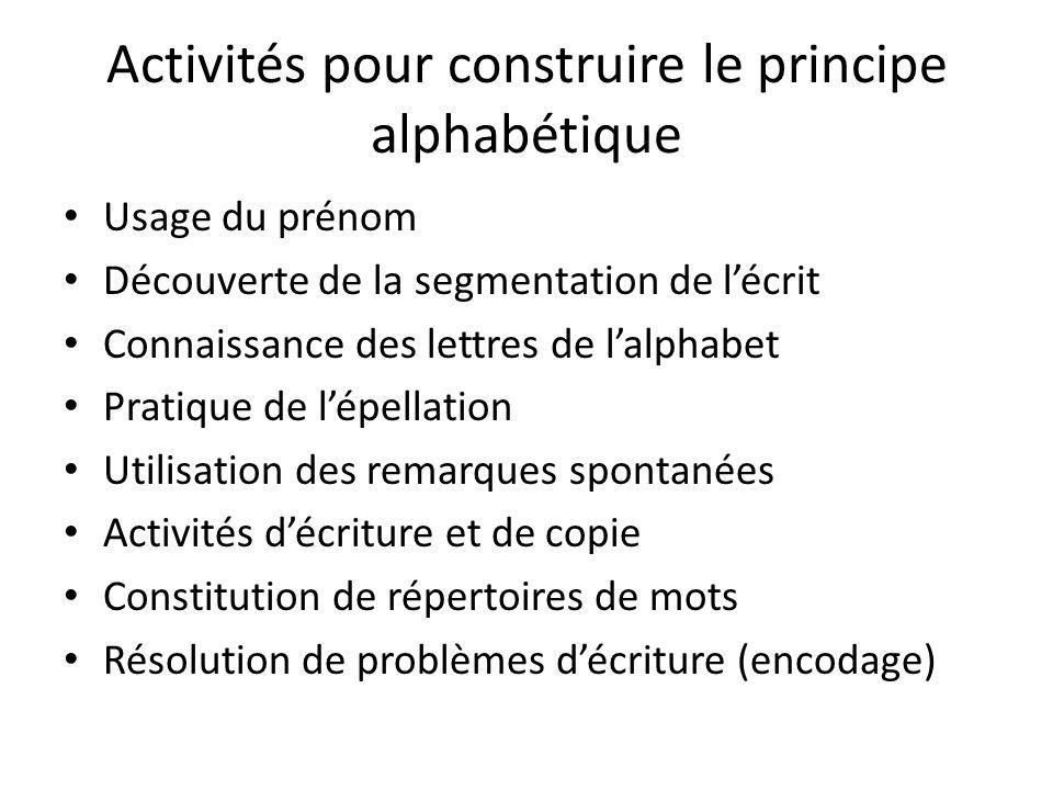 Activités pour construire le principe alphabétique Usage du prénom Découverte de la segmentation de lécrit Connaissance des lettres de lalphabet Prati