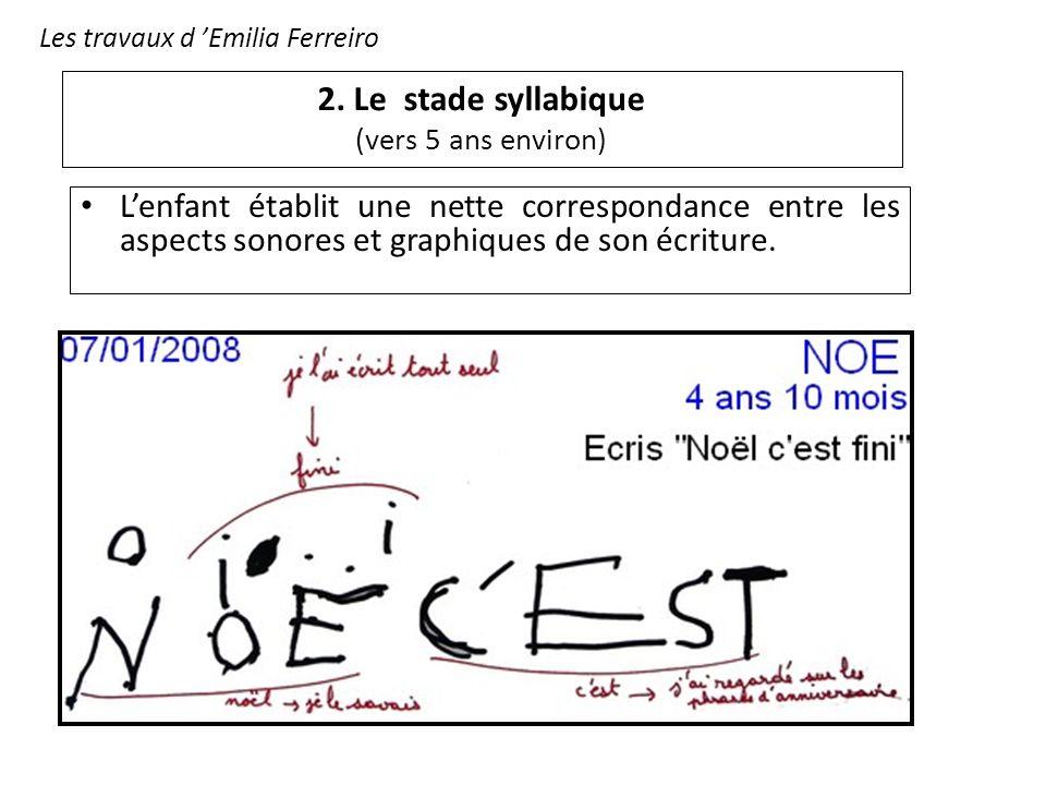 2. Le stade syllabique (vers 5 ans environ) Lenfant établit une nette correspondance entre les aspects sonores et graphiques de son écriture. Les trav