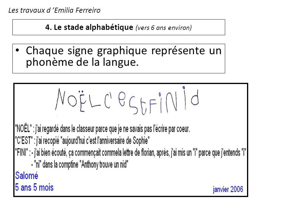 4. Le stade alphabétique (vers 6 ans environ) Chaque signe graphique représente un phonème de la langue. Les travaux d Emilia Ferreiro