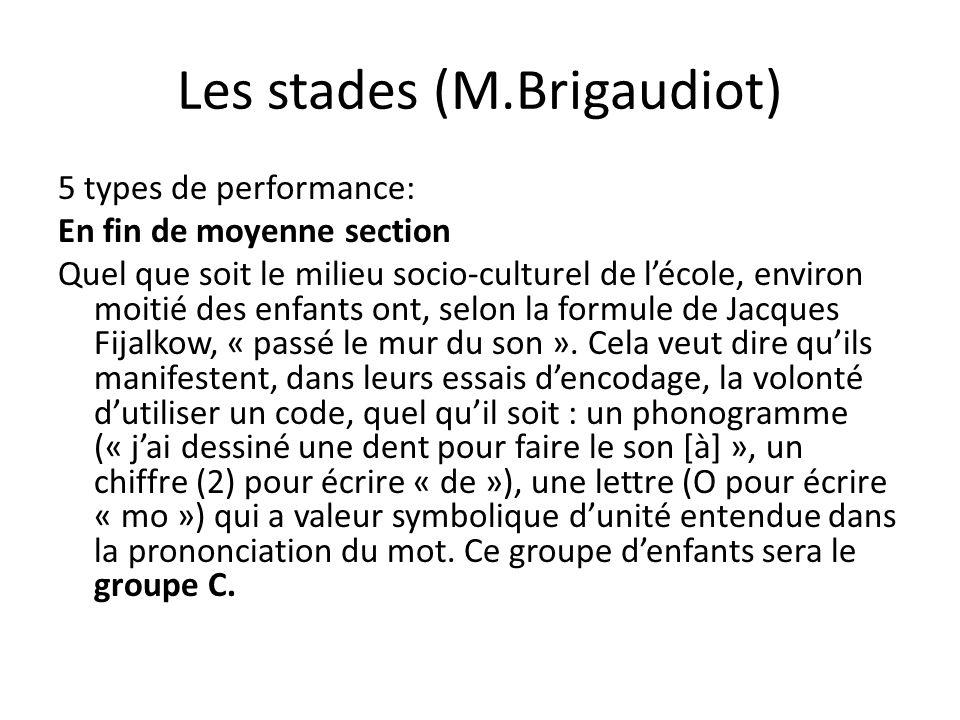 Les stades (M.Brigaudiot) 5 types de performance: En fin de moyenne section Quel que soit le milieu socio-culturel de lécole, environ moitié des enfan