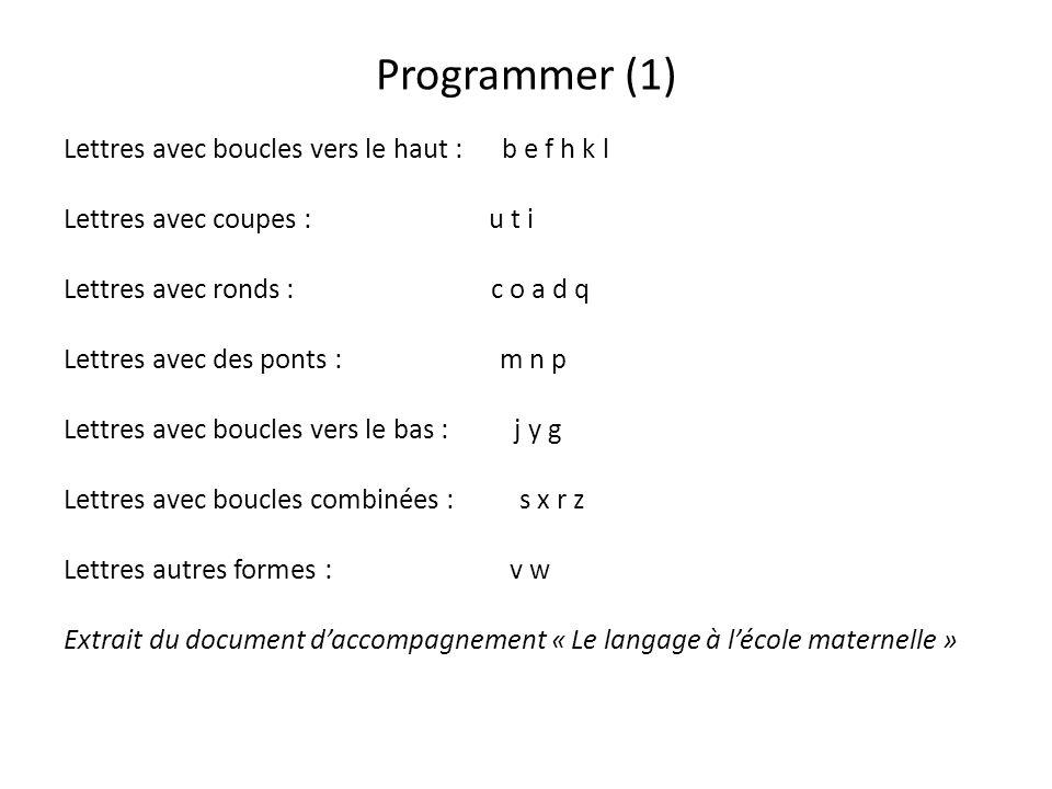 Programmer (1) Lettres avec boucles vers le haut : b e f h k l Lettres avec coupes : u t i Lettres avec ronds : c o a d q Lettres avec des ponts : m n