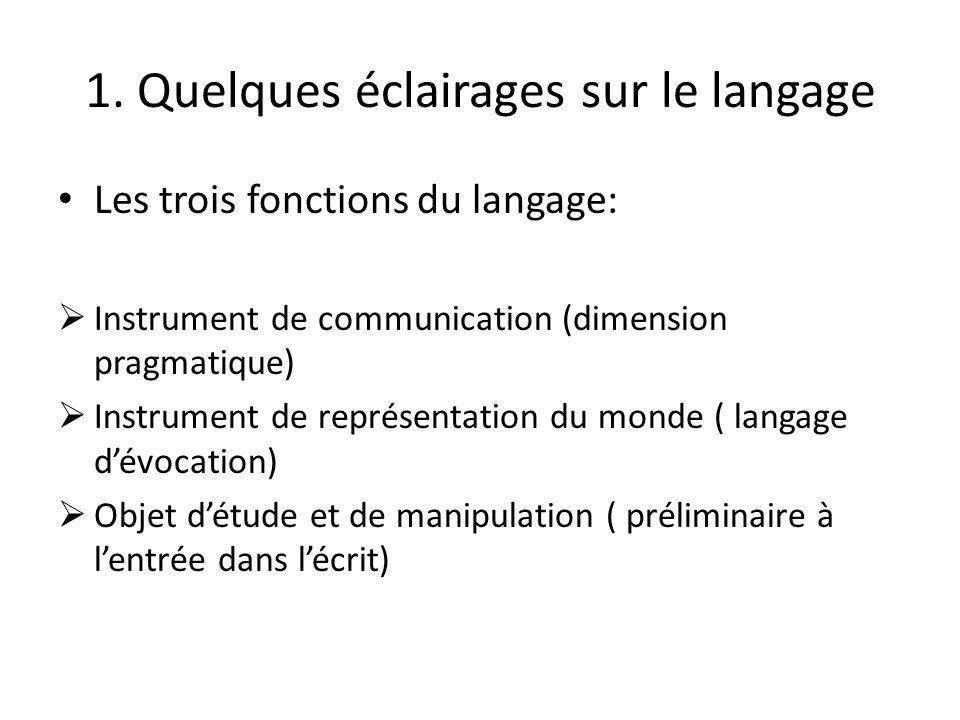 1. Quelques éclairages sur le langage Les trois fonctions du langage: Instrument de communication (dimension pragmatique) Instrument de représentation